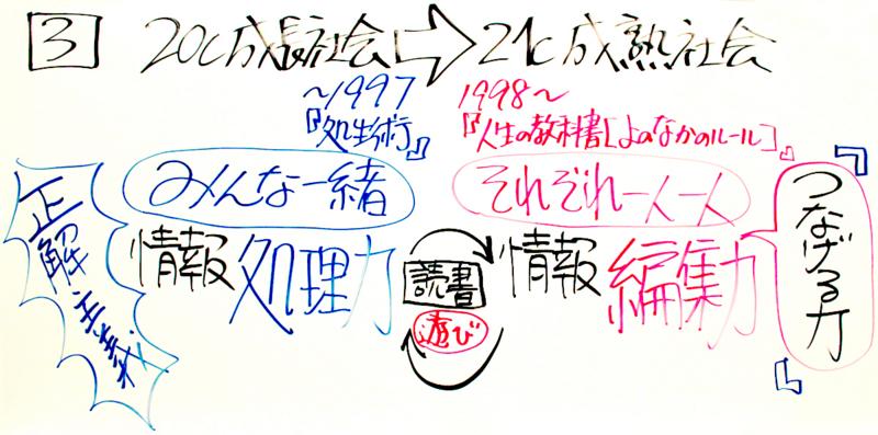 f:id:w_yuko:20140708180211j:plain