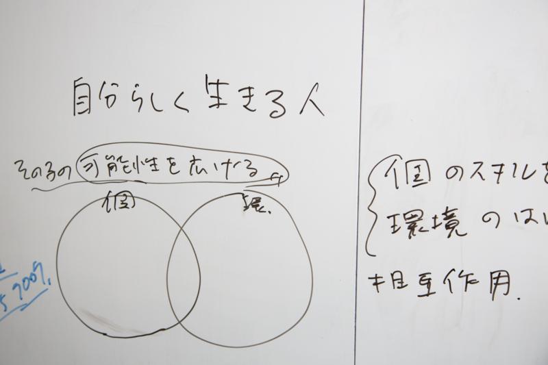 f:id:w_yuko:20160615171233j:plain