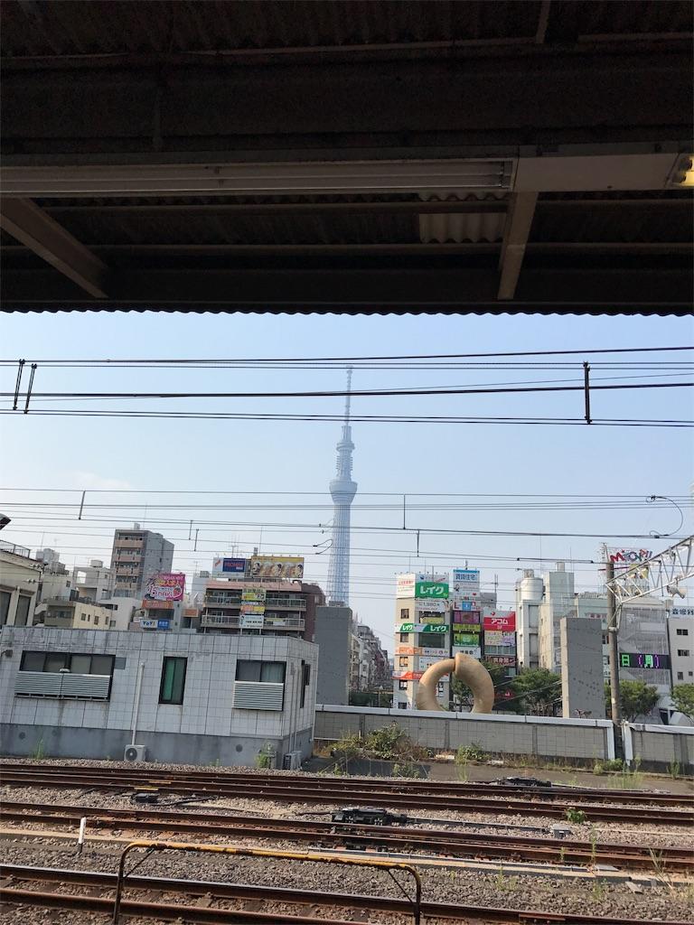f:id:wa-kun3:20170711210316j:image