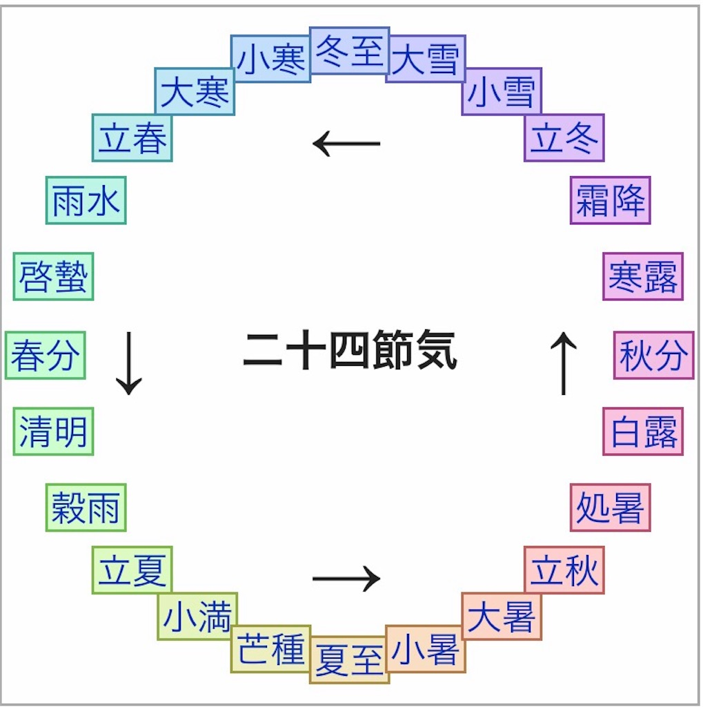 f:id:wa14007:20170321062641j:image
