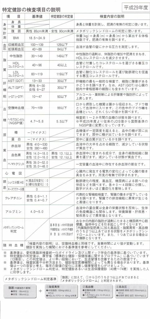 f:id:wa14007:20170709085431j:plain