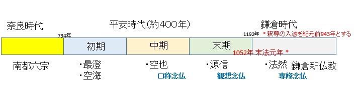 f:id:wa14007:20180719073132j:plain