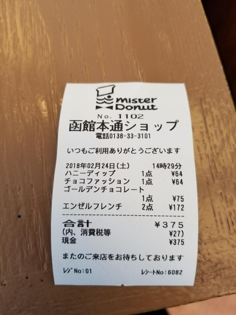 f:id:waai-pentax0702:20180303230950j:plain