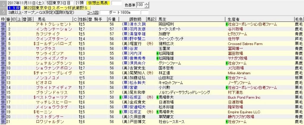 f:id:waawaaojisan:20171107005019j:plain