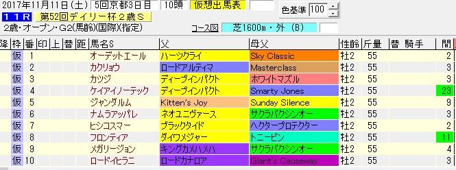f:id:waawaaojisan:20171108235455j:plain