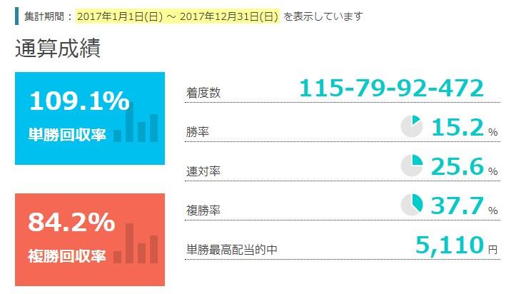 f:id:waawaaojisan:20171124164726j:plain
