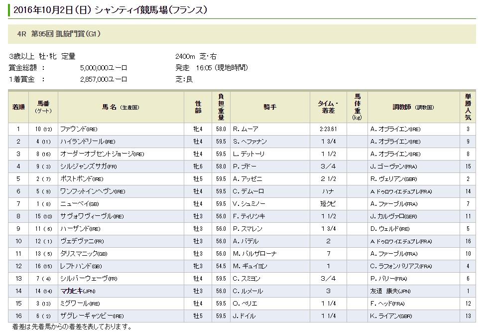 f:id:waawaaojisan:20171124231008j:plain
