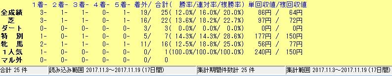 f:id:waawaaojisan:20171125035210j:plain
