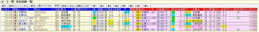 f:id:waawaaojisan:20171125035918j:plain