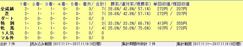 f:id:waawaaojisan:20171125040018j:plain