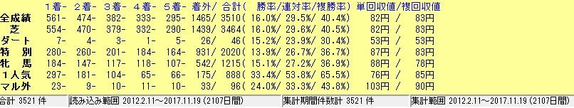 f:id:waawaaojisan:20171125041227j:plain