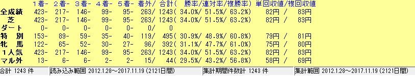 f:id:waawaaojisan:20171125043522j:plain