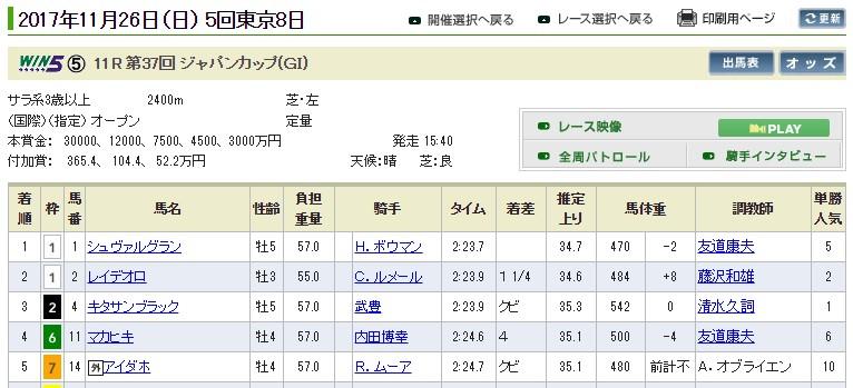 f:id:waawaaojisan:20171126201622j:plain