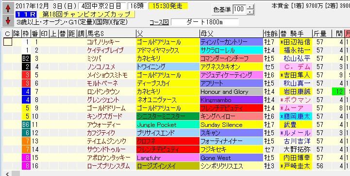 f:id:waawaaojisan:20171201032454j:plain