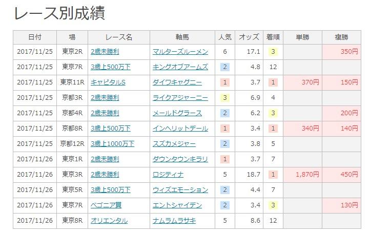 f:id:waawaaojisan:20171201033259j:plain