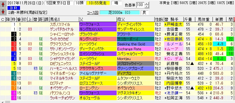 f:id:waawaaojisan:20171201033718j:plain