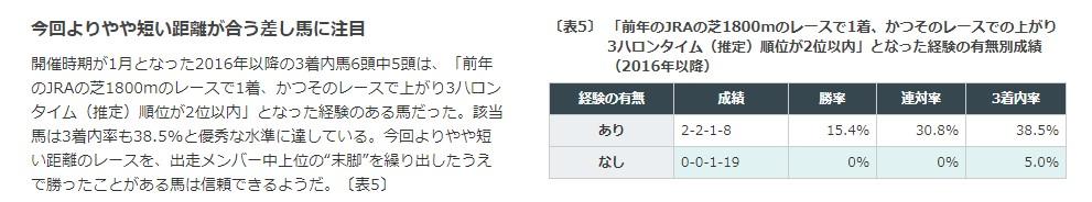 f:id:waawaaojisan:20180113024147j:plain