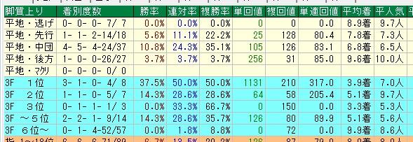 f:id:waawaaojisan:20180212020913j:plain