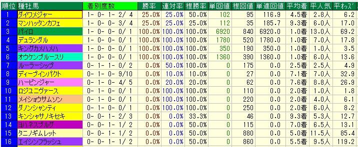 f:id:waawaaojisan:20180212021941j:plain
