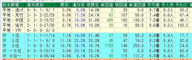 f:id:waawaaojisan:20180212022552j:plain