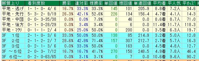 f:id:waawaaojisan:20180212024911j:plain