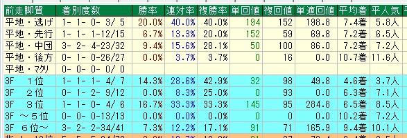 f:id:waawaaojisan:20180212025408j:plain