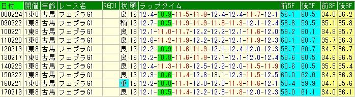 f:id:waawaaojisan:20180213011655j:plain