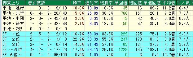 f:id:waawaaojisan:20180213013936j:plain