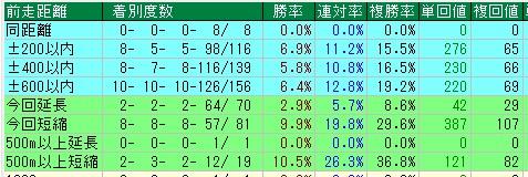 f:id:waawaaojisan:20180213022030j:plain