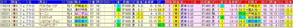 f:id:waawaaojisan:20180213022350j:plain