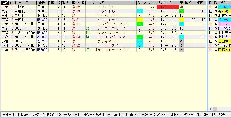 f:id:waawaaojisan:20180213171830j:plain