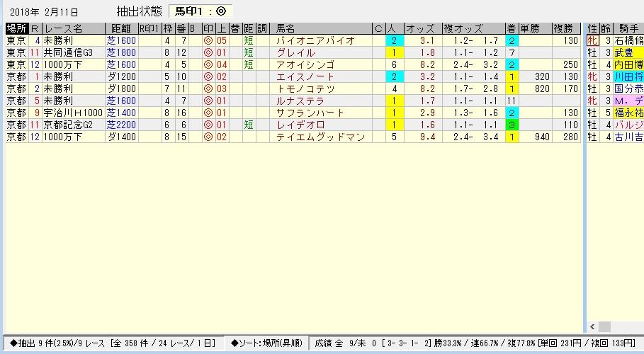 f:id:waawaaojisan:20180213173240j:plain