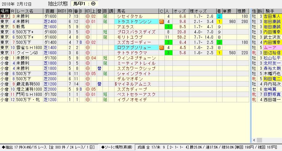 f:id:waawaaojisan:20180213174407j:plain