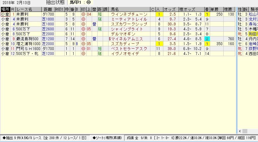 f:id:waawaaojisan:20180213175338j:plain