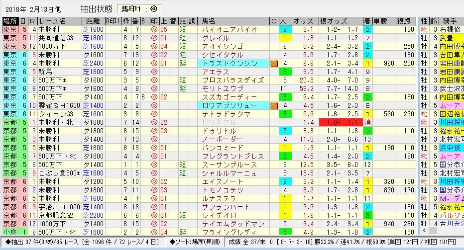 f:id:waawaaojisan:20180213180331j:plain