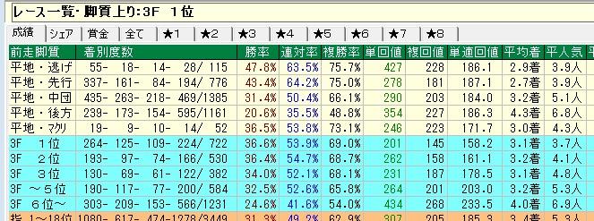 f:id:waawaaojisan:20180214012933j:plain