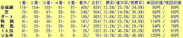 f:id:waawaaojisan:20180215185831j:plain