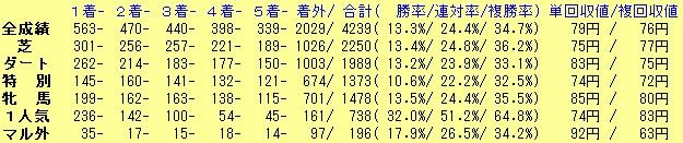 f:id:waawaaojisan:20180215194643j:plain