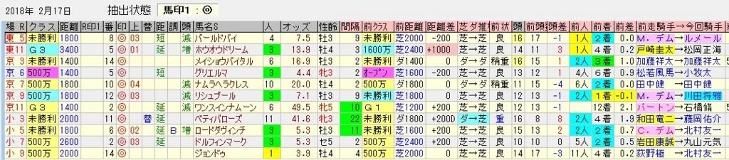 f:id:waawaaojisan:20180216194919j:plain
