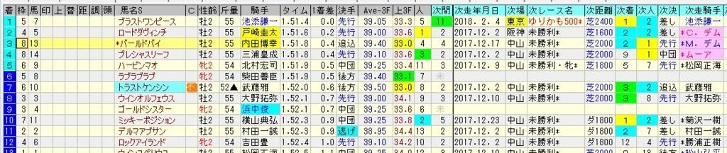 f:id:waawaaojisan:20180216200027j:plain