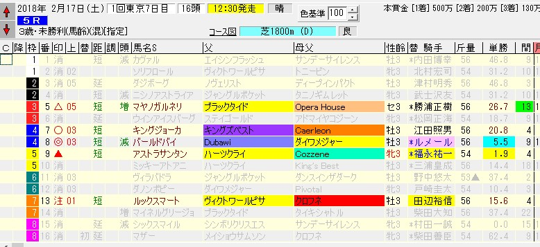 f:id:waawaaojisan:20180216202158j:plain
