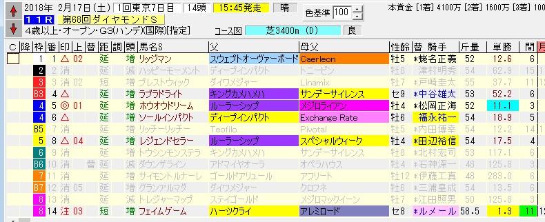 f:id:waawaaojisan:20180216203502j:plain