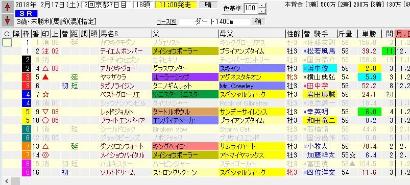 f:id:waawaaojisan:20180216205148j:plain