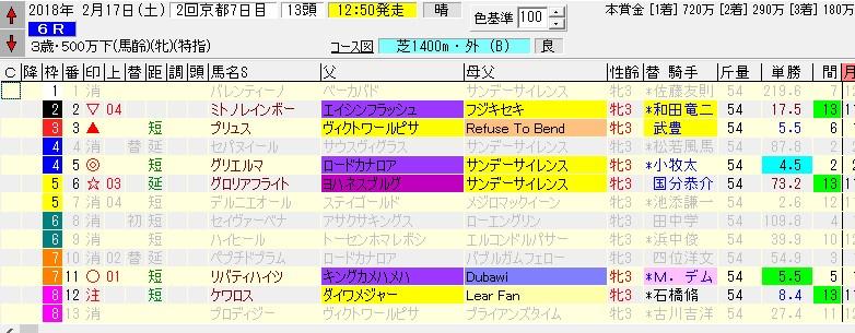 f:id:waawaaojisan:20180216212047j:plain