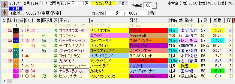 f:id:waawaaojisan:20180216214240j:plain