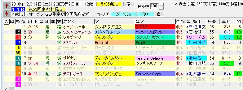f:id:waawaaojisan:20180216220418j:plain