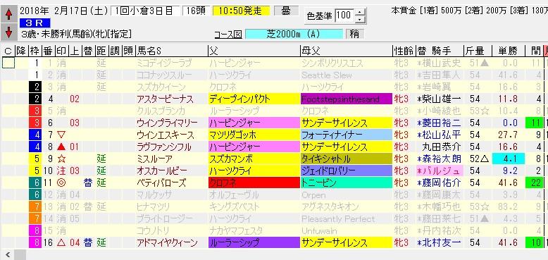 f:id:waawaaojisan:20180216220538j:plain