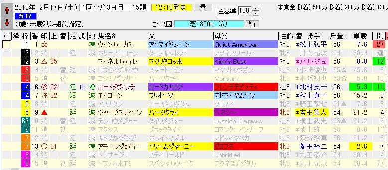 f:id:waawaaojisan:20180216220742j:plain