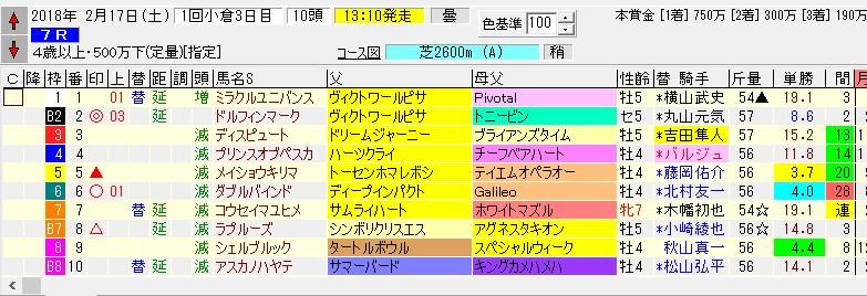 f:id:waawaaojisan:20180216220927j:plain