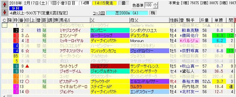 f:id:waawaaojisan:20180216221108j:plain